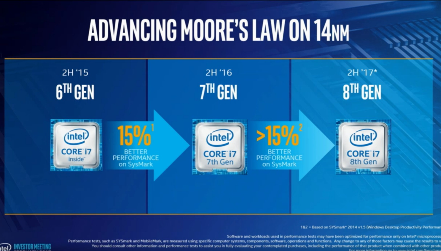 intel cannonlake