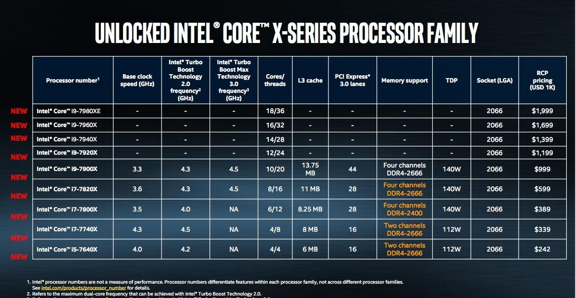 intel core x family