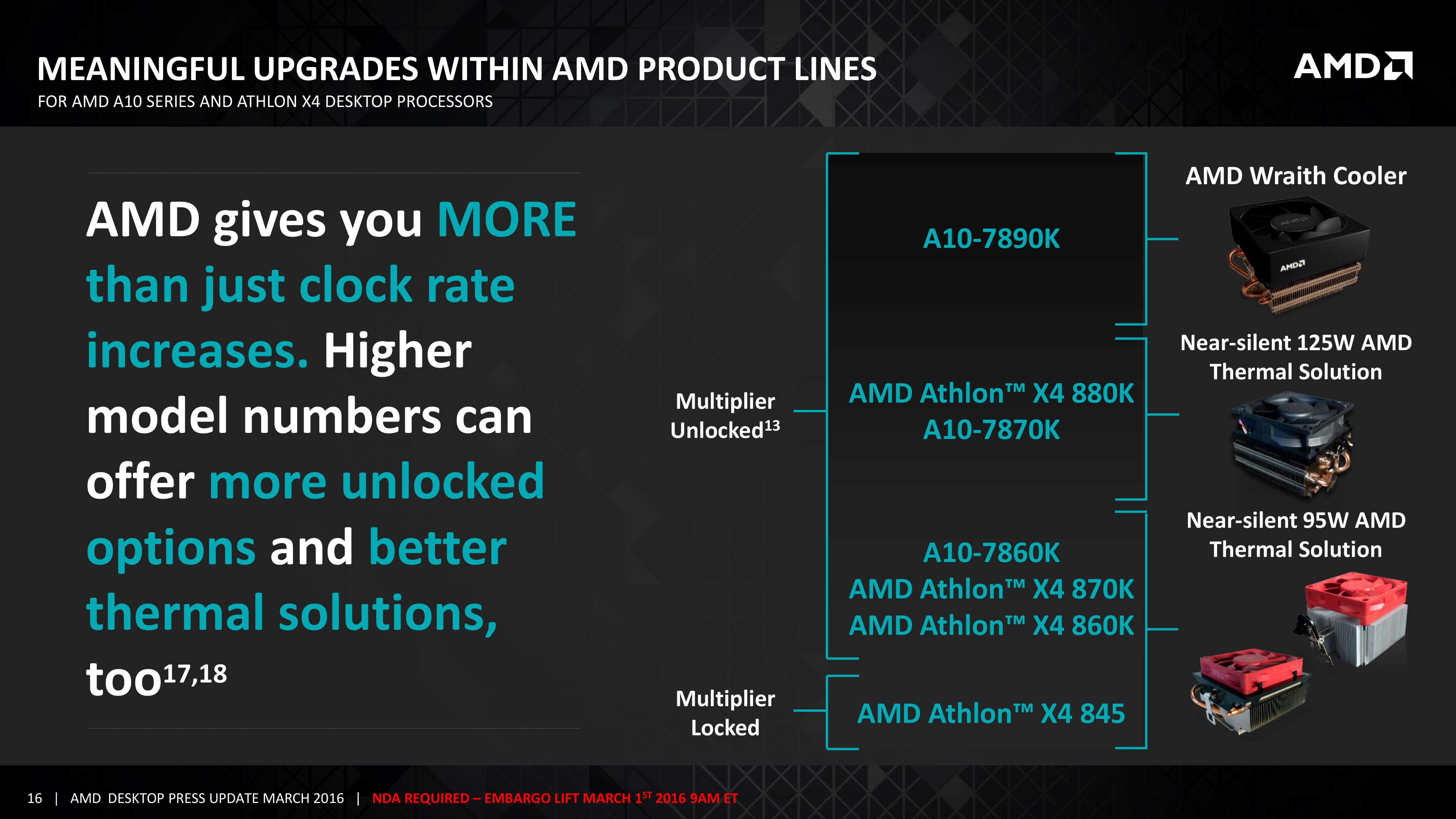 AMD march press