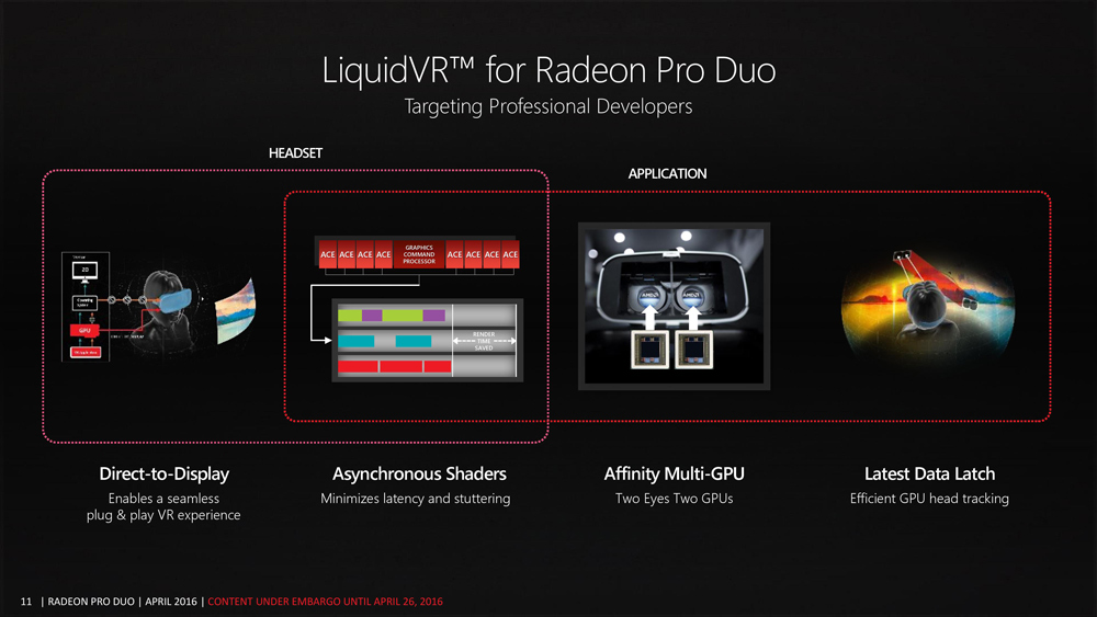 Radeon Pro Duo briefing deck page 011