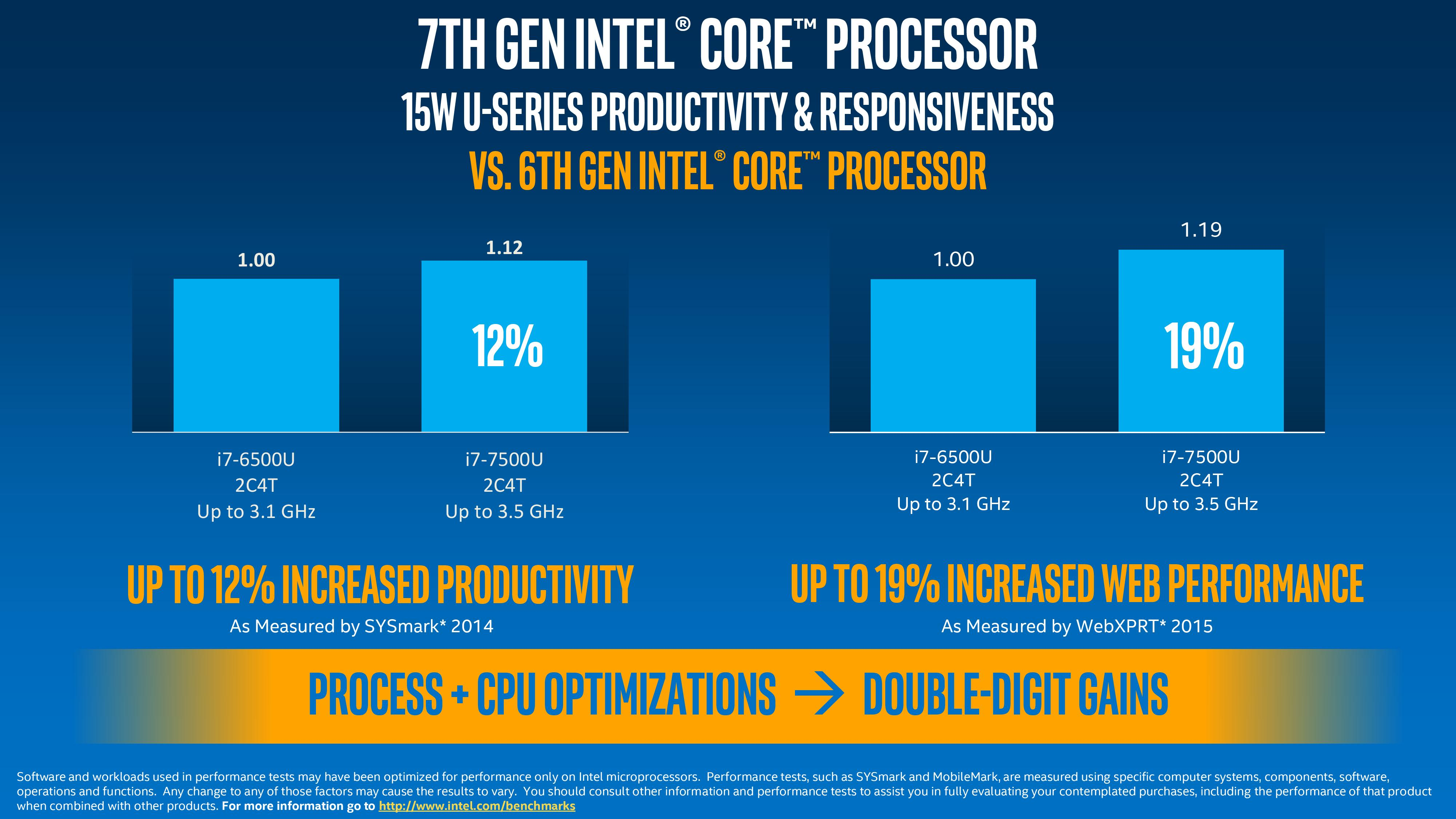 7th gen intel core product brief page 011