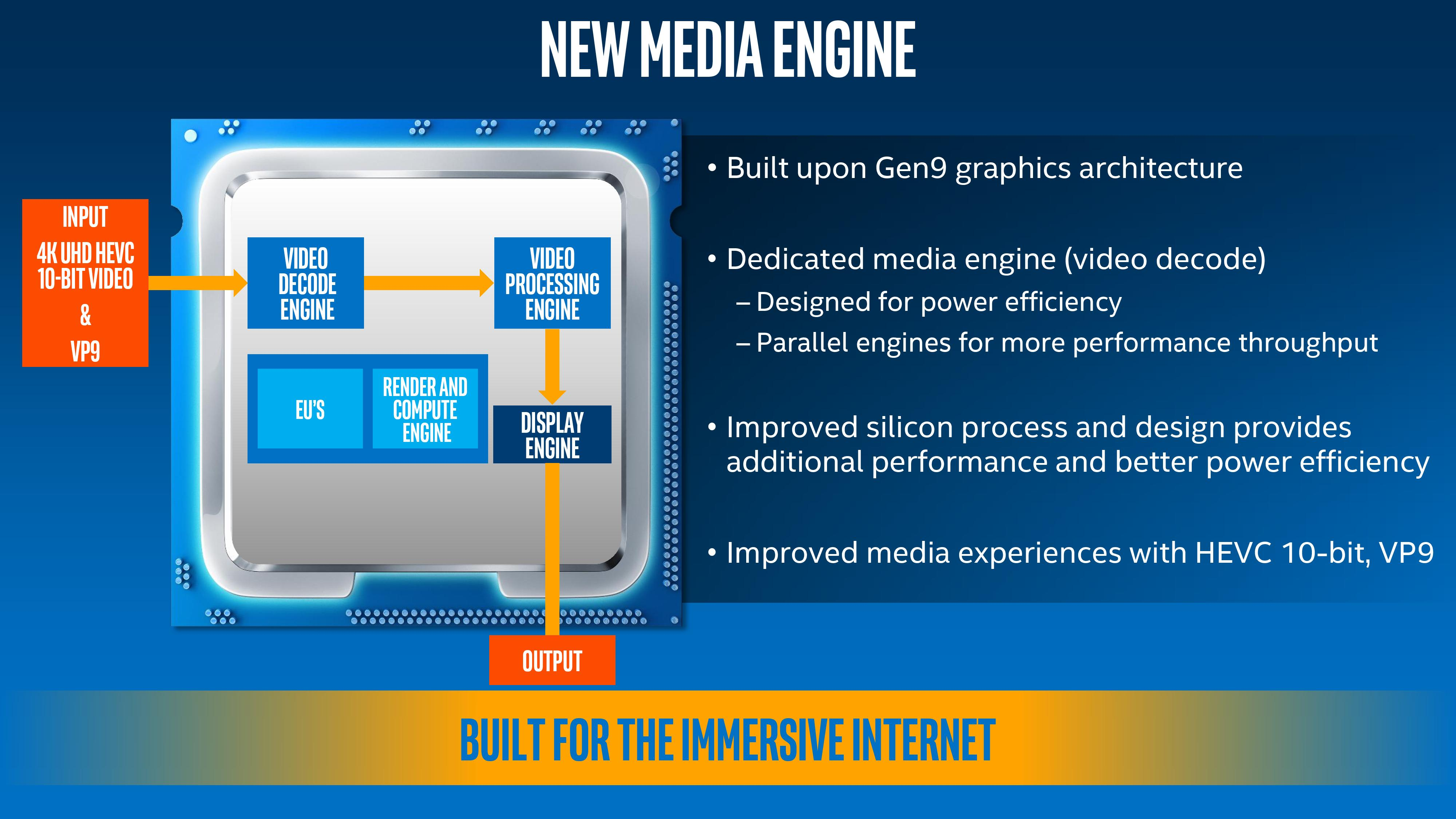 7th gen intel core product brief page 014