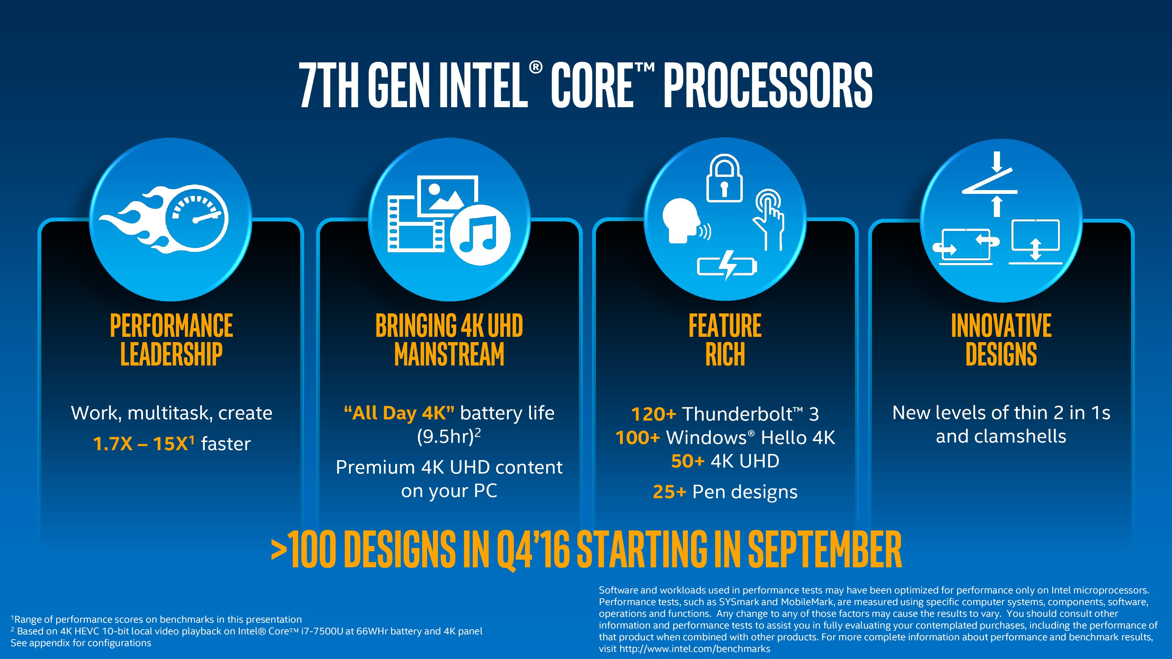 7th gen intel core product brief page 018