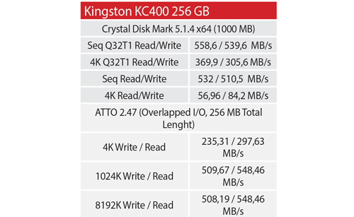 Kingston SSDnow KC400 2