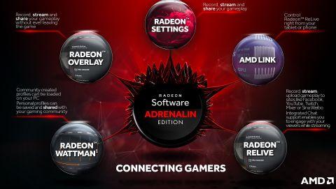 Radeon Adrenaline je novi veliki software update od AMDa