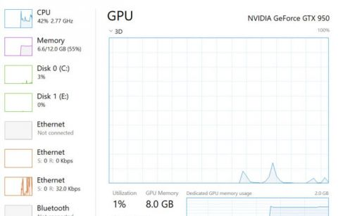 U Windows 10 stiže GPU monitor