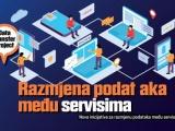 Programiranje: Razmjena podataka među servisima